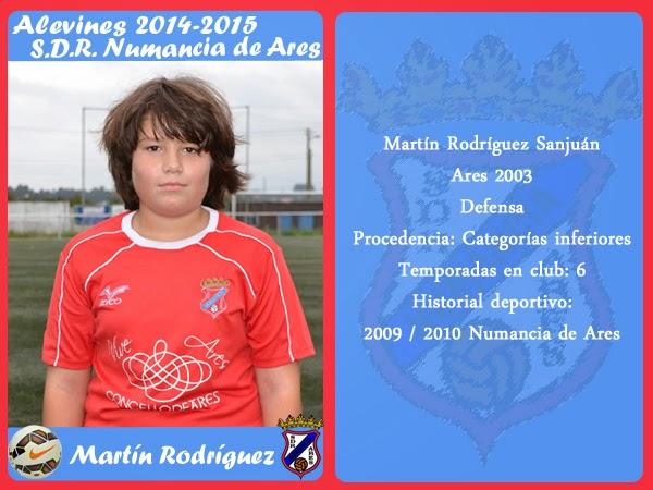 ADR Numancia de Ares. MARTIN RODRIGUEZ