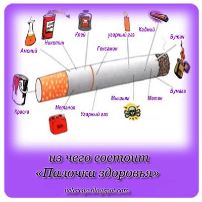 ВРЕДНОСТИ ЖИЗНИ: «Палочка здоровья» За и Против. Из чего состоит сигарета.