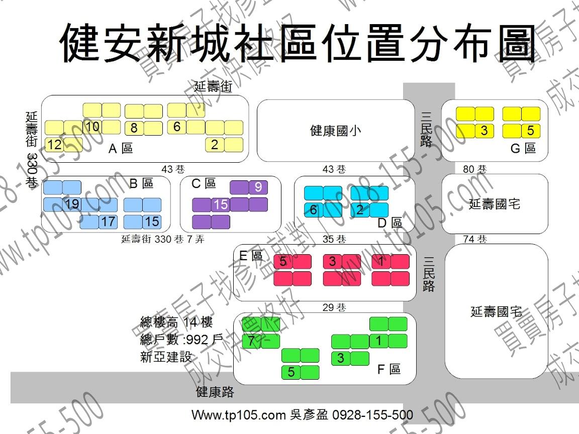 健安新城 門牌地理位置分布圖(20120908整理)