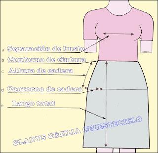 Medidas que se toman para trazar una falda