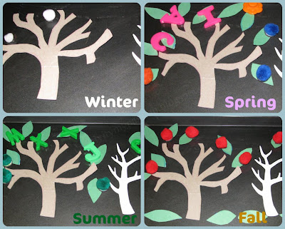 Play the four season by using magnetic pom poms and Magnetic tree cut out
