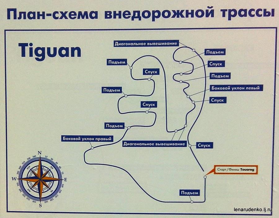 Схема маршрута.