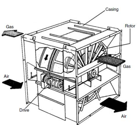 Rotary+Air+Heater gas fired duct heater gas find image about wiring diagram,Reznor Gas Furnace Wiring