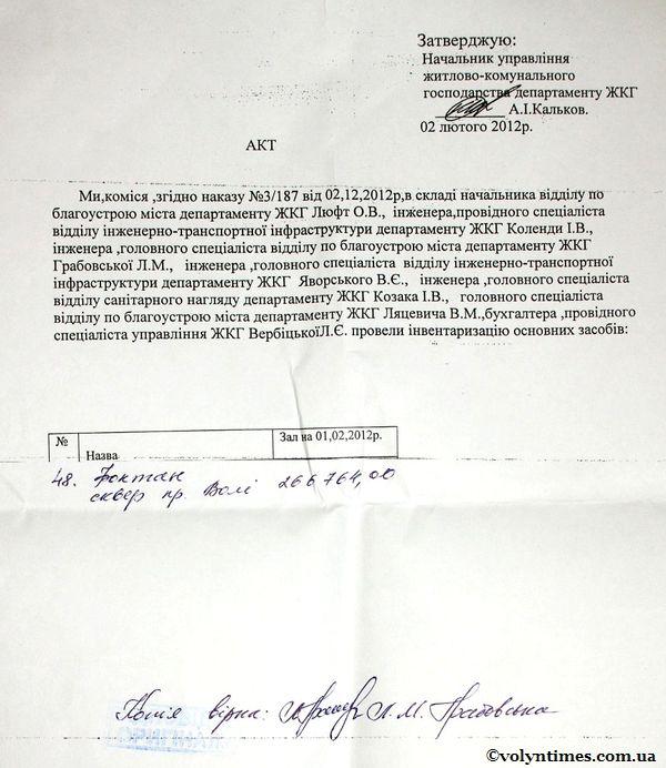 Акт від 02.12.2012 р