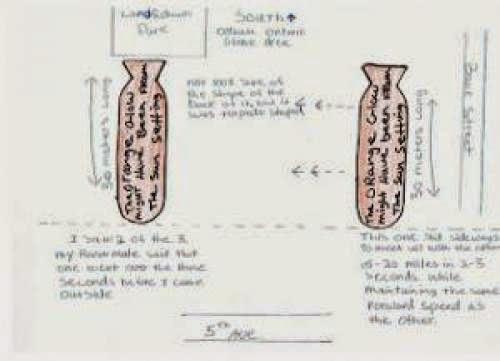 Ufology Glebe Ottawtwo Orange Cigar Shaped Ufos Diagram