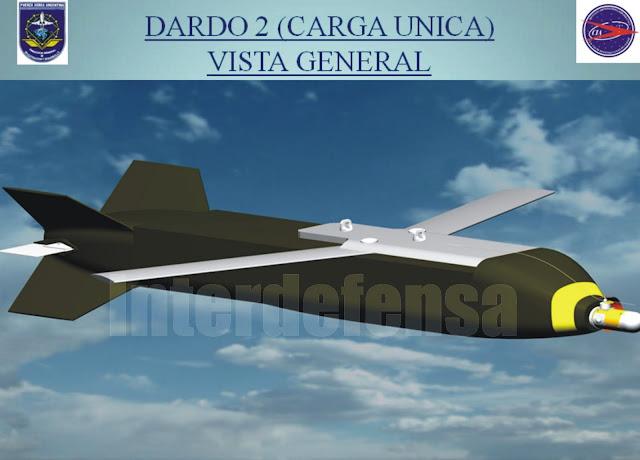 DARDO II, B, C, datos técnicos. 24