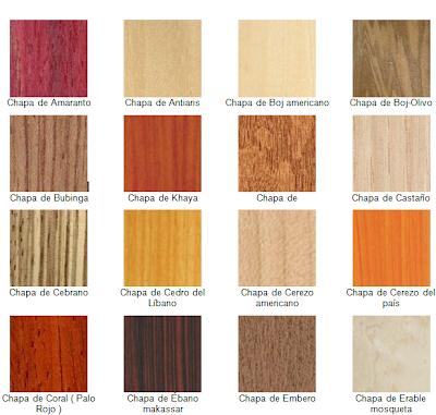 Muebles domoticos que son las chapas de madera chapilla - Maderas y chapas ...