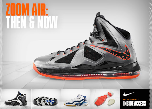 Nike Basketball8217s Inside Access Nike Zoom Then and Now