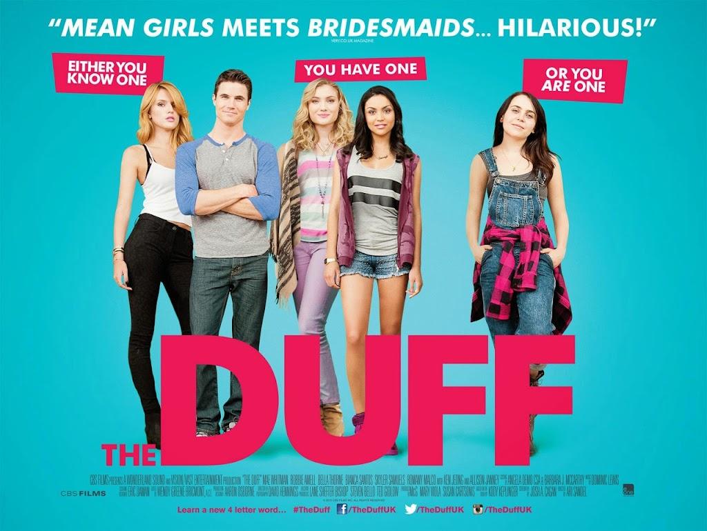 Φ.Λ.Ο.Μ.Π.Α. (The Duff) Wallpaper
