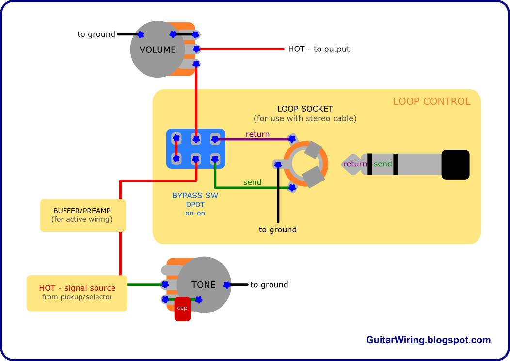 the guitar wiring blog diagrams and tips on board effects loop rh guitarwiring blogspot com Instrument Loop Diagram 3 Phase Motor Wiring Diagrams