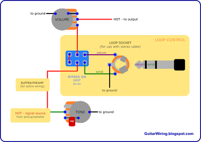 Basic Principles Of Light Switches further Junction Box Wiring Diagram in addition Ab 5069 I O Card Wiring Schematics likewise Simple Electrical Wiring Diagrams furthermore Kitchen Split Receptacle Circuits. on wiring diagram two way switch circuit