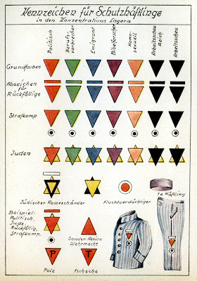 A chart of prisoner markings used in German concentration camps. The vertical categories list markings for the following types of prisoners: political, professional criminal, emigrant, Bible Students (as Jehovah's Witnesses were then known as), homosexual, Germans shy of work, and other nationalities shy of work. The horizontal categories begin with the basic colors, and then show those for repeat offenders, prisoners in Strafkompanie, Jews, Jews who have violated racial laws by having sexual relations with Aryans, and Aryans who violated racial laws by having sexual relations with Jews. In the lower left corner, P is for Poles and T for Czechs (German: Tscheche). The remaining symbols give examples of marking patterns.