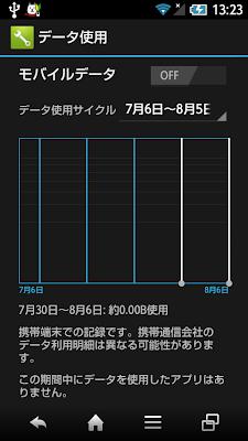 PANTONE5 107SH データ使用:モバイルデータON/OFF操作