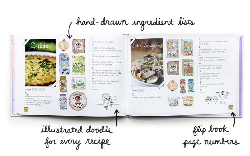 Hand drawn ingredient lists