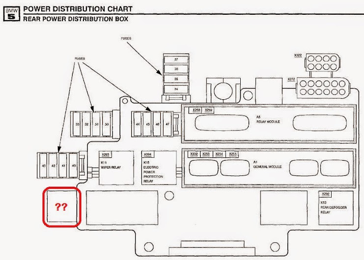 Bmw E34 Rear Fuse Box - Automotive Wiring Diagram •