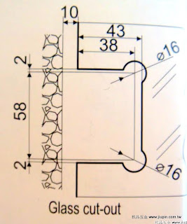 CH812-圖表