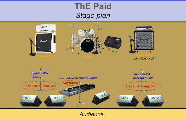ThE Paid - Stage Plan