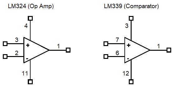 两种元件的 IC 比较