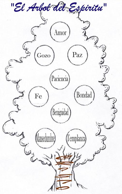 Dibujos Católicos : Imágenes del árbol del espíritu santo para colorear
