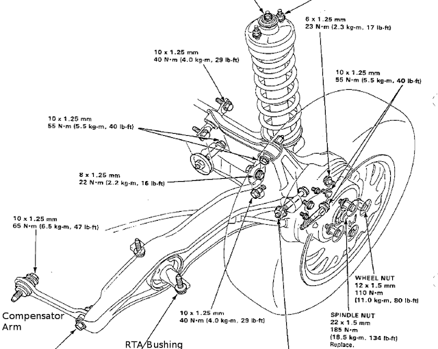 1996 honda civic rear suspension diagram  honda  auto