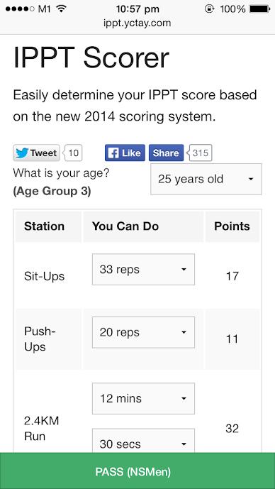 IPPT Scorer