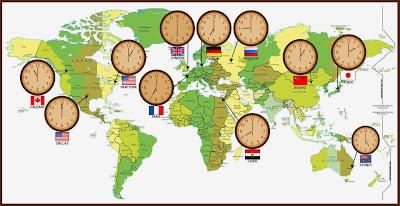 格林威治標準時間GMT, 世界協調時間UTC, 夏日節約時間DST, 國際原子時(TAI)