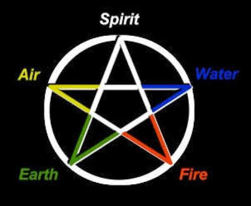 Wicca An Old And New Religion