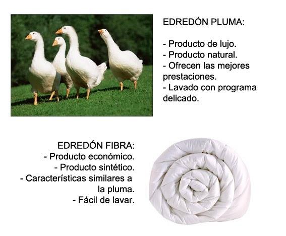 Edred n n rdico blog edred n n rdico de pluma o de fibra - Lavar edredon nordico ...