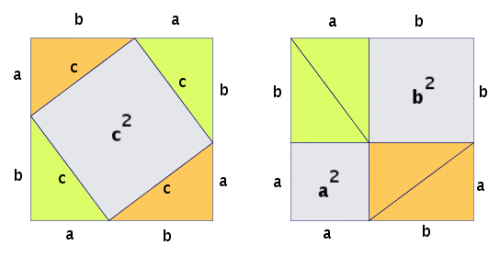 Diagram_of_Pythagoras_Theorem