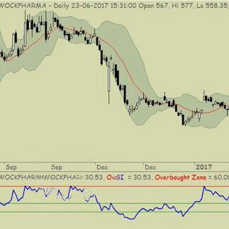 stock market free tip mahendra