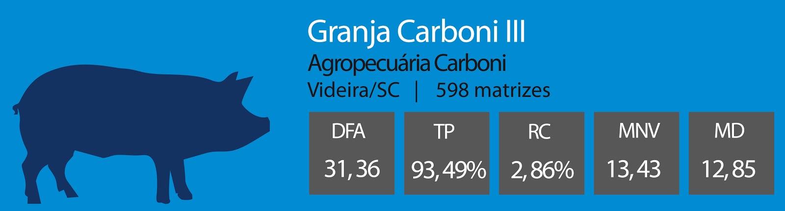 Granja Carboni está entre as 10 melhores do país no prêmio 'Melhores da Suinocultura Agriness' MelhoresAgrinessEd05 2012 01