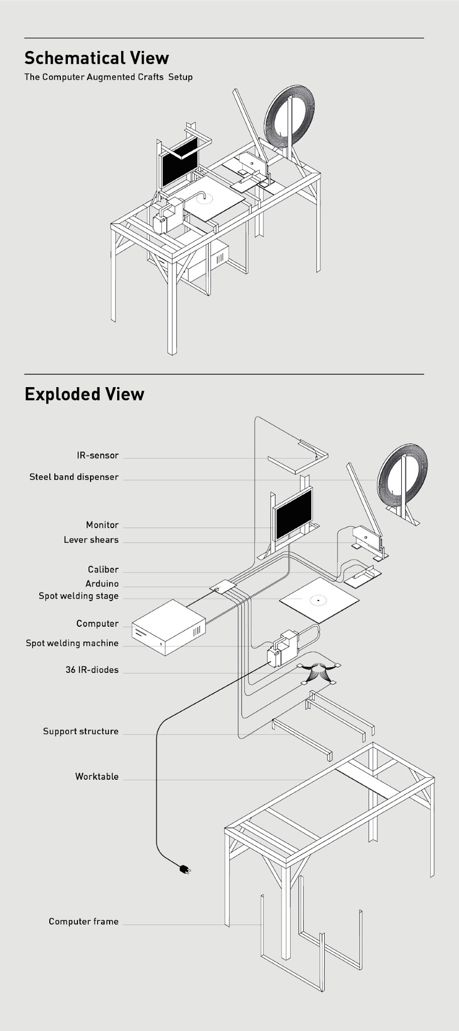 Computer Augmented Crafts By Fiebigc Spot Welding Machine Diagram Licensing