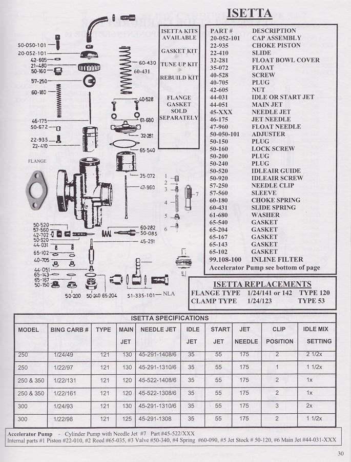 Serpentine Belt Diagram 2005 2003 Lincoln Ls V8 39 Liter Engine 05424 also Flower Diagram To Label Plant Parts also KZ7w 1642 besides P 0900c15280217bb4 furthermore Aez Straight Bmw M4. on bmw straight 6 engine