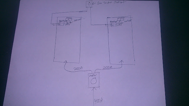 help wiring two amp panels to generator input box the in this first pic the generator input box has the feed split and going to each panel
