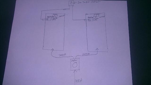 Help Wiring Two 200amp Panels To Generator Input Box The Garage Journal Board