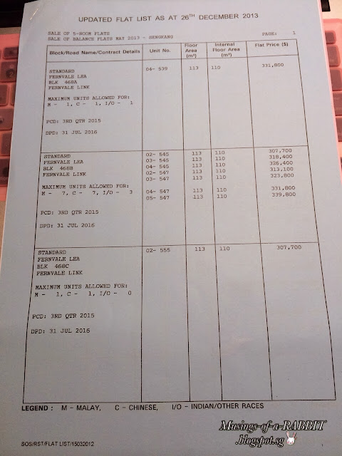 Updated Flat List as at 26 December 2013