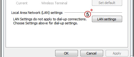 LAN ip proxy