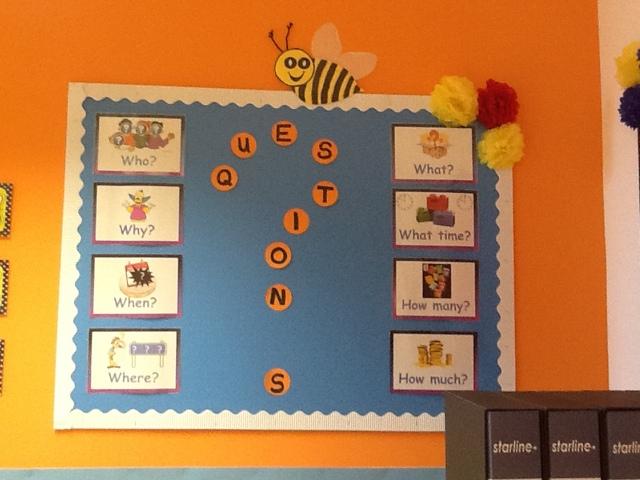 Esl Classroom Decor ~ A crucial week september