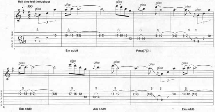 Steve Vai For The Love Of God Guitar Tab And Sheet Music Free