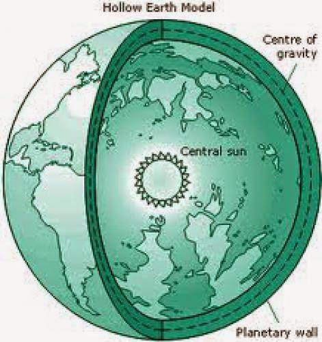 Bumi Berongga