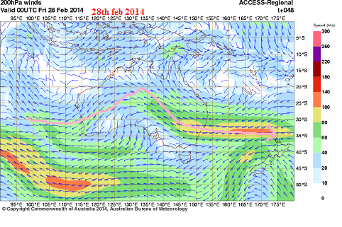 28th feb 2014 jetstream australia