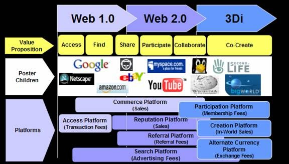 """managing with web 2 0 Web2project is a free open source business-oriented project management system (pms) built for the future further, we know there is no """"one-size fits all"""" project management solution and do not intend to create one."""