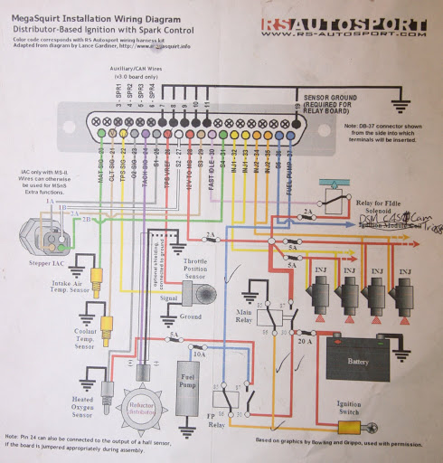 volvo 240 wiring diagram 1988 from k jet to megasquirt a basic installation guide turbobricks  from k jet to megasquirt a basic