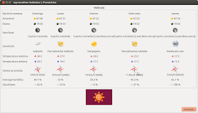 La rosa de los vientos, migrando a Quantal o My-Weather-Indicator 0.5.2.2