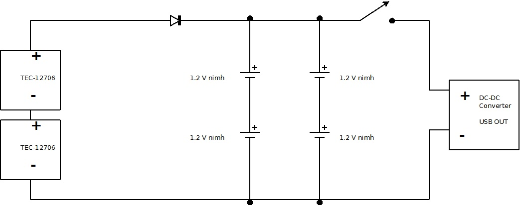 TM 10 4520 262 12P 304 together with Miniaturized Gas Sensing Assembly For Automobile Exhaust 2168 9873 1000234 in addition 111526550342 also Wind Energy Diagram How It Works additionally Thermoelectric Pan. on thermoelectric generator