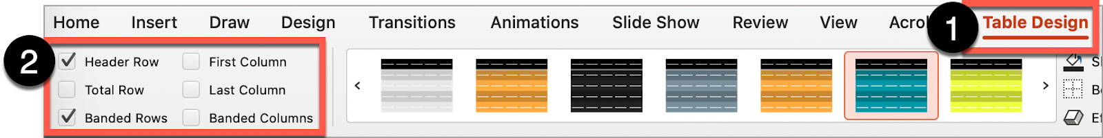 In PowerPoint, select the table to reveal the Table Design tab, then check the boxes for Header Row.