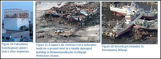 essay on recent tsunami in japan Descriptive essay about tsunami in japan tsunami in japan japan was hit by a 90 magnitude earthquake on march 11, 2011, that triggered a deadly 23-foot tsunami.
