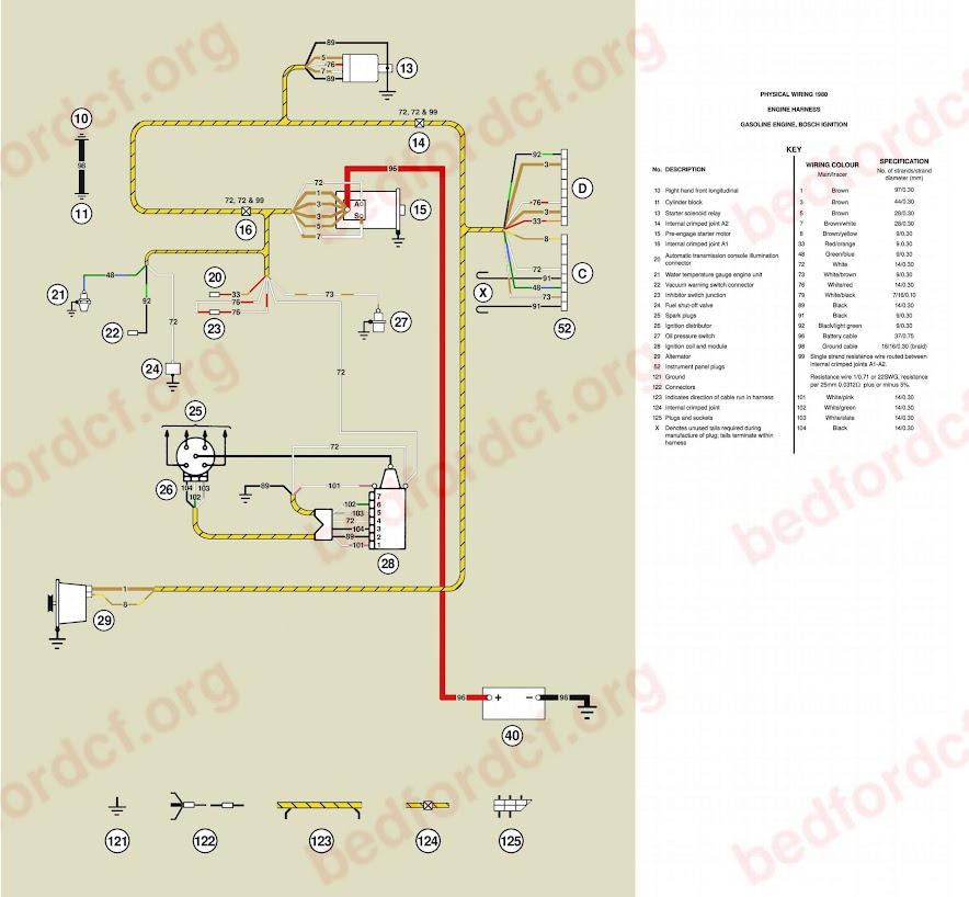 Wiring Diagrams 1980-84 Lhd Models