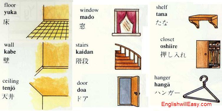 Door dictionary antique interior french doors granprix for Floor dictionary