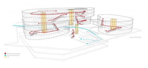 1314651963-22-circulation-scheme-2-1000x463.jpg (1000×463)